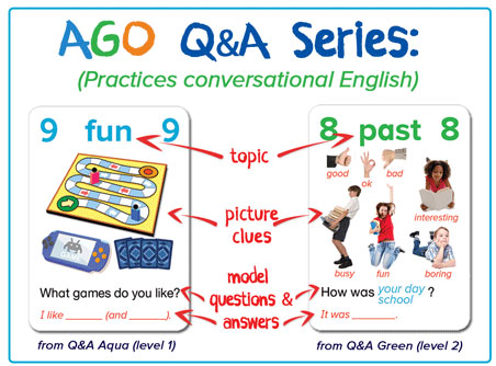 AGO QnA card games structure